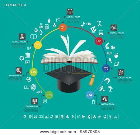 Education infographic template. Concept education. Academic cap and book surrounded by icons of education, text, numbers. The file is saved in the version AI10 EPS. This image contains transparency.