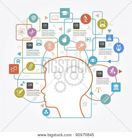 Education infographic Template. Concept education. Flat linear Infographic Education. Silhouette of child head surrounded by icons of education, geometric figures, text.
