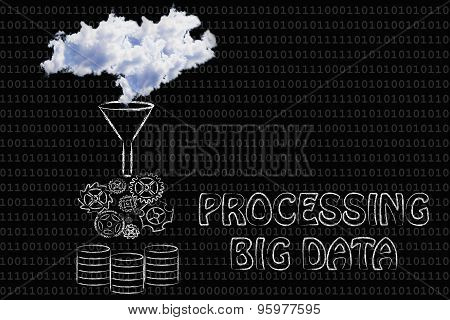 Processing Big Data: Clouds Being Processed Into Servers