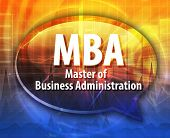 word speech bubble illustration of business acronym term MBA Master of Business Administration poster