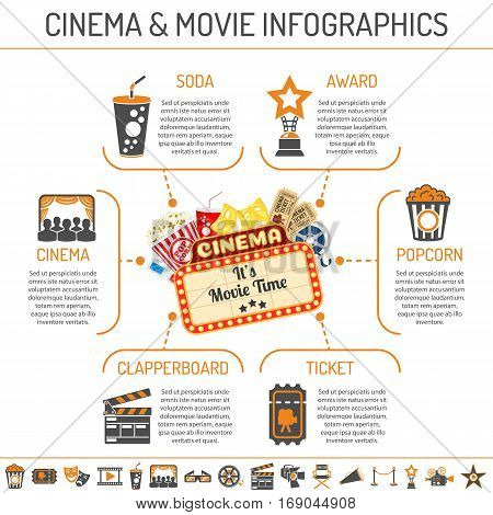 Cinema and Movie infographics with two color and flat Icons Set popcorn, award, clapperboard, tickets and 3D glasses. Isolated vector illustration