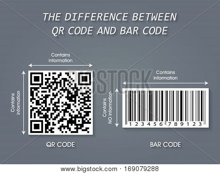 The difference between QR Code and Bar Code infographic - business type background template