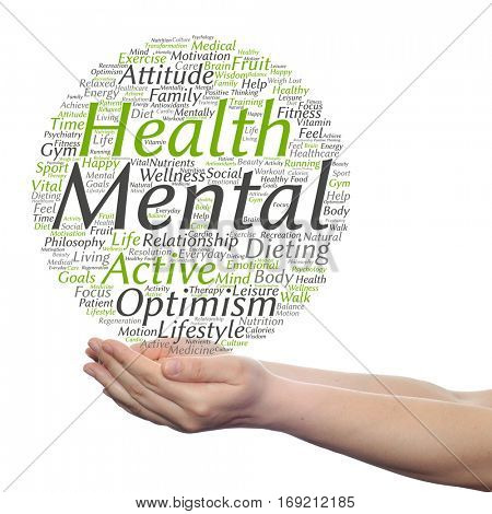Concept conceptual mental health positive thinking abstract word cloud held in hands isolated on background metaphor to optimism, psychology, mind, healthcare, thinking, attitude, balnce or motivation