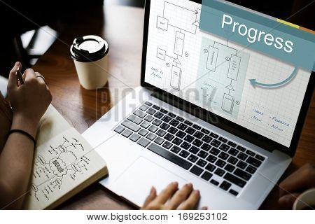 Information Results Progress Summary Concept