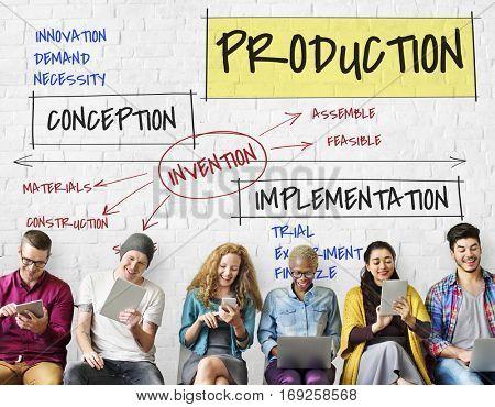 Production Manufacture Process Chart Diagram