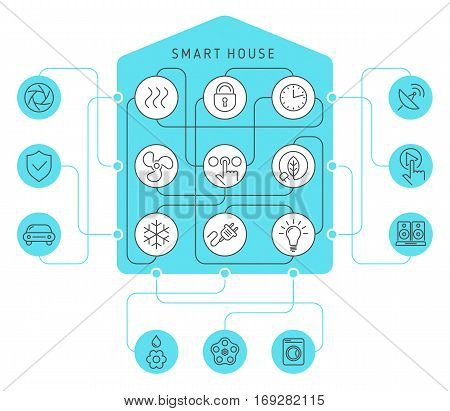 Vector line icon set and concept illustration of smart house engineering. Effective innovation tecnology of conditioning lighting energy saving system. Suitable for infographic web social networks