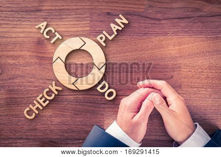 PDCA (plan, do, check, act) cycle - four-step management and business method offered by manager.