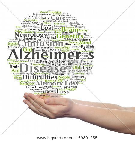 Concept conceptual Alzheimer`s disease symptoms abstract word cloud held in hands isolated on background metaphor to care loss caregiving, aging, resistance, neurology, old, language, motor resistance