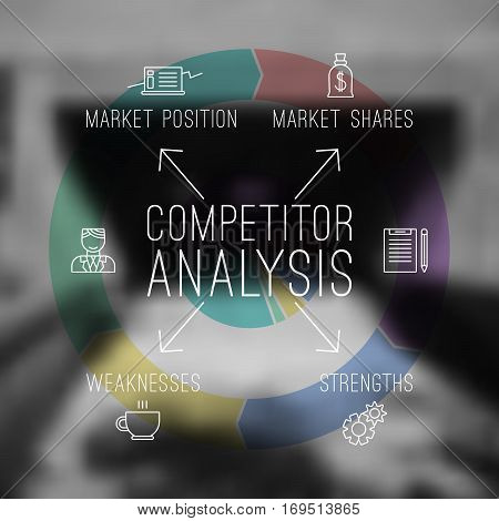 Competitor analysis infographics in thin line style. Print on blurred background