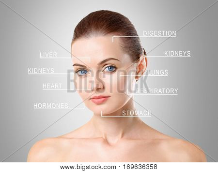 Young woman with acne face map on gray background. Skin care concept