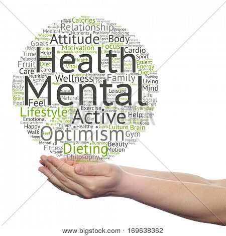 Concept conceptual mental health or positive thinking abstract word cloud held in hands isolated on background metaphor to optimism, psychology, mind, healthcare, thinking, attitude, balnce motivation