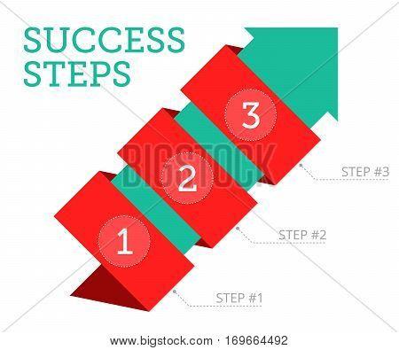 Steps to Success science research concept. Flat illustration of wrapped green arrow with stages of goal achievement. Isolated vector infographic elements for web print social networks presentation.