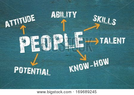 People - Human Resources and Talent Management Concept.