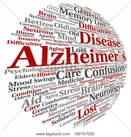Vector concept conceptual Alzheimer`s disease symptoms round abstract word cloud isolated on background metaphor to care loss, caregiving, aging, resistance, neurology, old, language, motor resistance