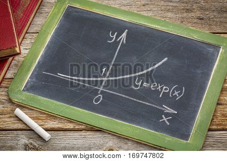exponential growth curve explained on blackboard with books, rough white chalk sketch