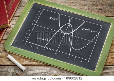graph of quadratic functions (parabola) on a vintage slate blackboard with boooks and white chalk