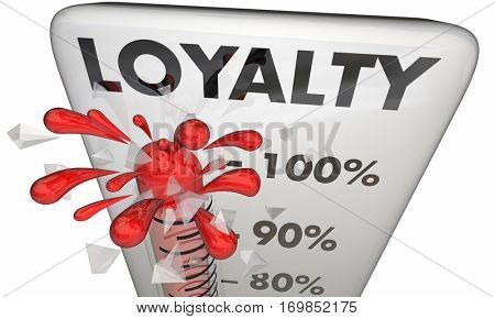 Loyalty Customer Employee Retention Satisfaction Thermometer 3d Illustration