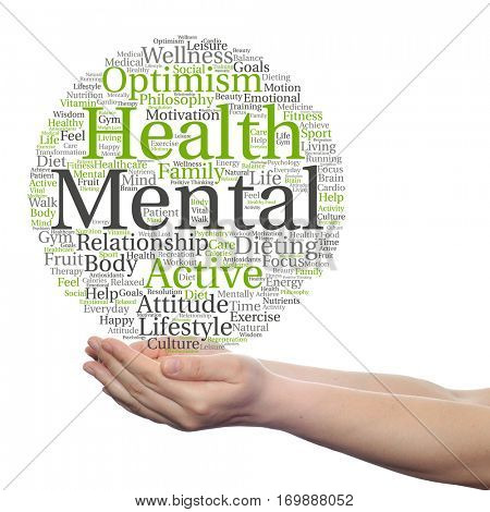 Concept conceptual mental health positive thinking abstract word cloud held in hands isolated on background metaphor to optimism, psychology, mind, healthcare, thinking, attitude, balance motivation