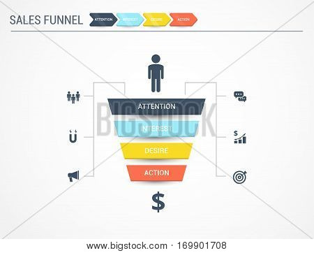 Business infographics with stages of a Sales Funnel. AIDA marketing concept. Flat vector illustration.