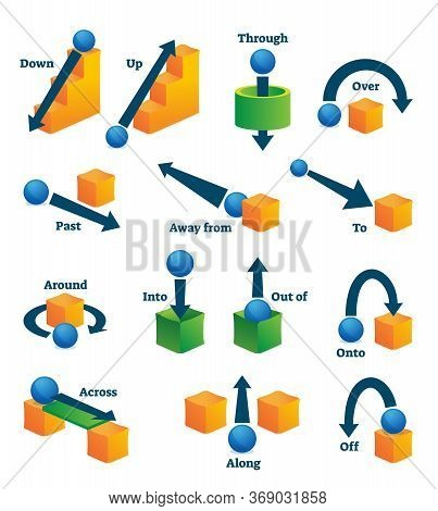 Prepositions Of Movement For English Language Learning Vector Illustration. Vocabulary Knowledge Tea