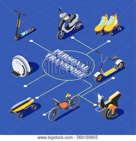 Isometric Flowchart With Different Means Of Personal Transport Scooter Skateboard Unicycle Roller Sk