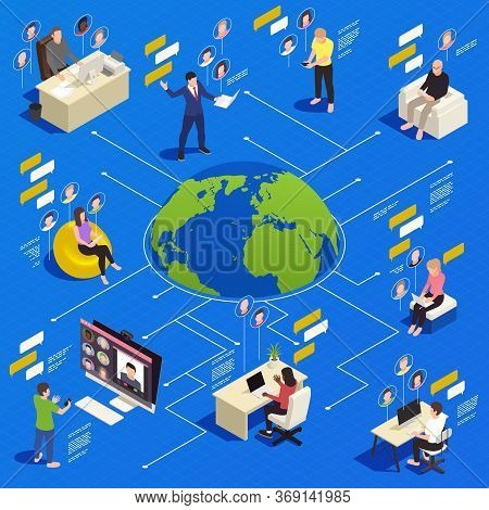 Virtual Team Building Isometric Flowchart With People Communicating And Working Together Online 3d V