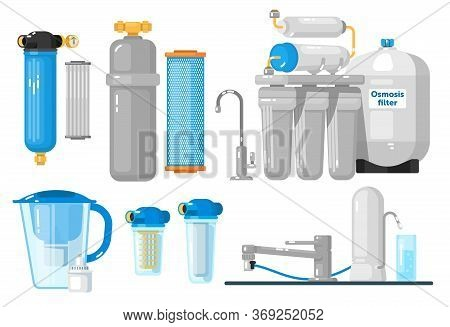Water Filters. Countertop, Undersink, Pitcher Container, Whole House, Reverse Osmosis Water Filters