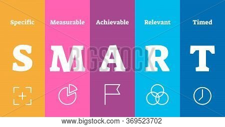 Smart Explanation Vector Illustration. Efficient Project Management Method As Acronym Of Specific, M