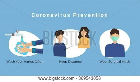 Prevention Information Illustration Related To 2019-ncov Coronavirus. Vector Illustration To Avoid C