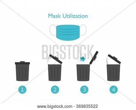Mask Utilization. How To Recycle Medical Mask. 4 Steps Of Recycling. Throwing Mask Into Trash Bin. I