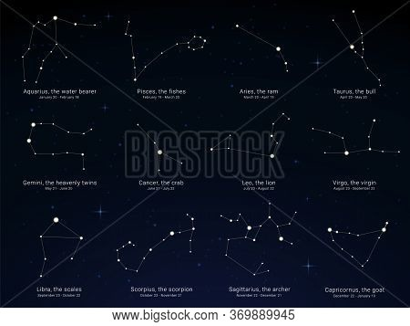 Star Sky With The Constellations Charts And Dates Of Birth Ranges