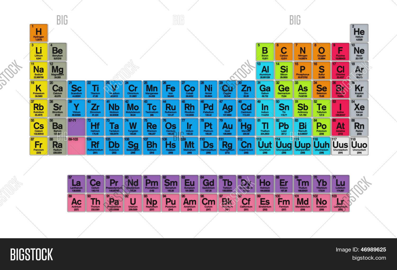 Imagen y foto tabla periodica de los elementos bigstock tabla periodica de los elementos urtaz Gallery