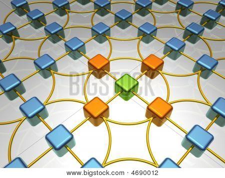 Netzwerküberblick