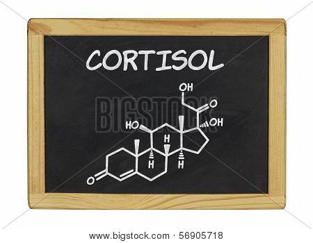 chemical formula of cortisol on a blackboard