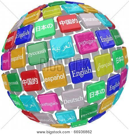 international languages sphere tiles English, Chinese, Japanese, Spanish, Russian