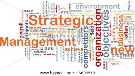 Strategic Management Word Cloud