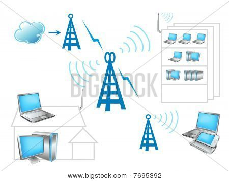 WiMAX network