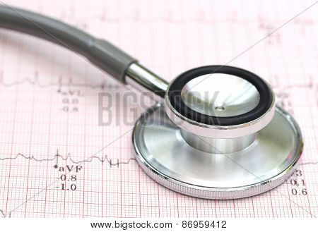 Electrocardiograph With Stethoscope