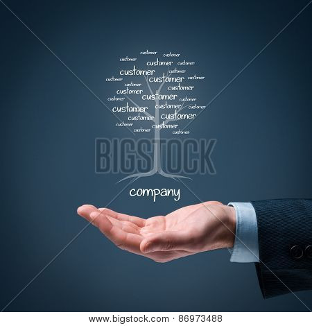 Company And Customers