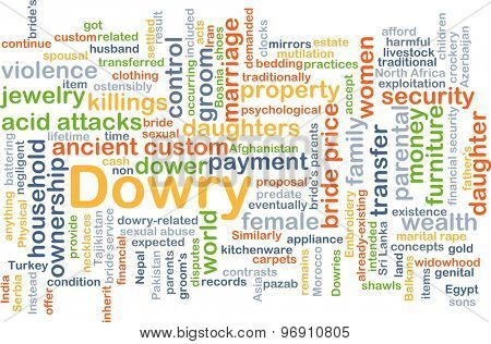 Background concept wordcloud illustration of dowry