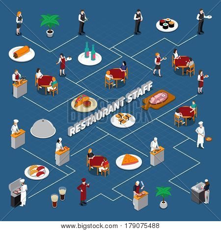 Isometric flowchart with restaurant staff and visitors food and beverages interior elements on blue background vector illustration