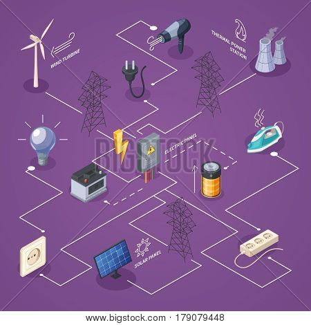 Electricity isometric flowchart with power and energy sources symbols vector illustration