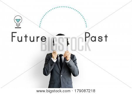Antonym Opposite Future Past Stagnation Innovation