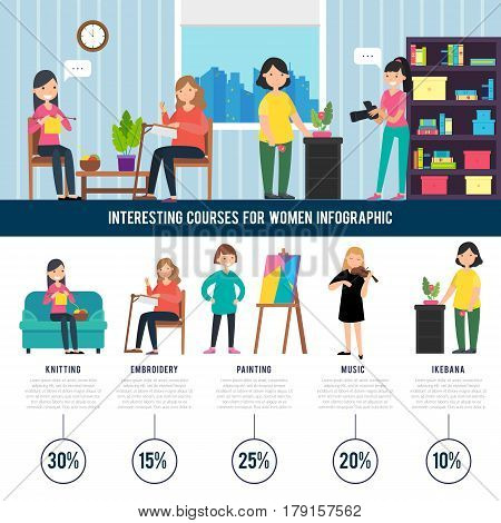 Colorful woman courses infographic concept with the most popular hobbies and interests vector illustration