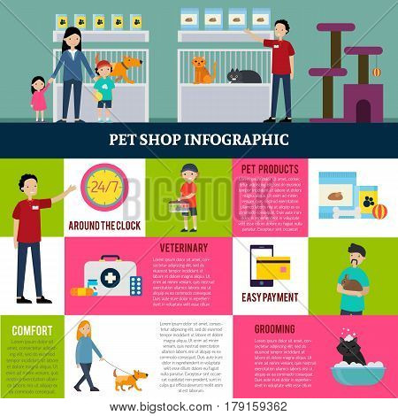 Colorful pet shop infographic concept with people animals food products and medicaments in flat style vector illustration