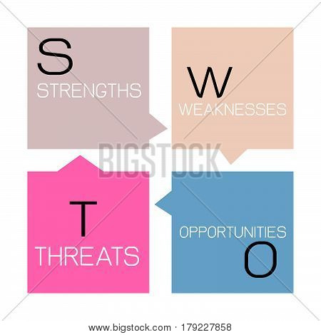 Business Concepts SWOT Analysis Matrix A Structured Planning Method for Evaluate Strengths Weaknesses Opportunities and Threats Involved in Business Project. A Foundation Strategy Management Plan.
