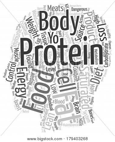 Boost Energy Control Hunger text background wordcloud concept