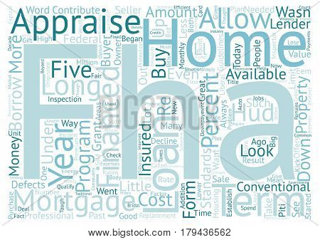 FHA Loans Look Strong text background wordcloud concept
