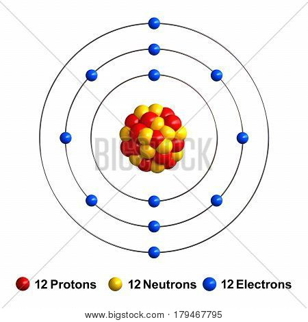3d render of atom structure of magnesium isolated over white background Protons are represented as red spheres neutron as yellow spheres electrons as blue spheres