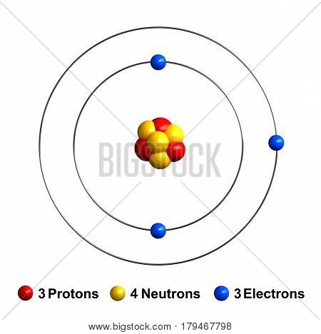 3d render of atom structure of lithium isolated over white background Protons are represented as red spheres neutron as yellow spheres electrons as blue spheres